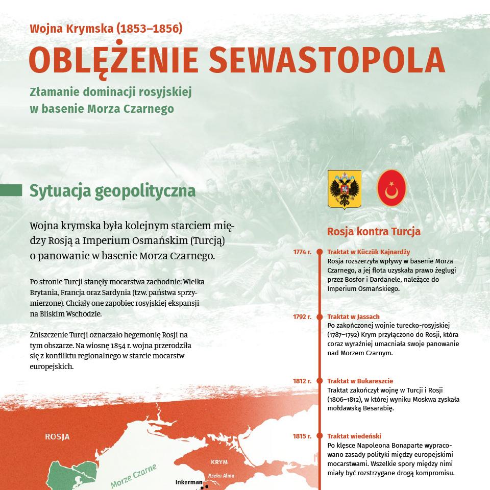 Informacje o Oblężenie Sewastopola 1854-1855 w formacie pdf. Otwiera się w nowej zakładce
